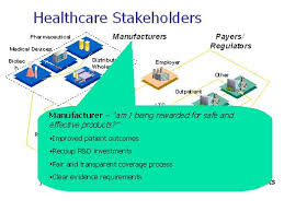 stakeholders in healthcare health care stakeholders continued slide presentation from the