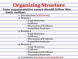 warm up abdicate brusque cadence coherent debacle lurid  7 organizing structure your argumentative essays