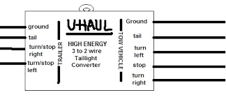 u haul 4 way flat wiring diagram images haul wiring harness diagram
