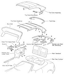 Repair Guides | Exterior | Convertible Top | AutoZone.com