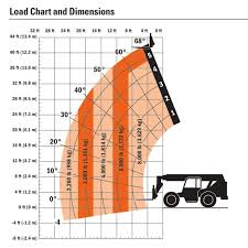 Jlg G12 55a Load Chart Load Charts Aero Lift Inc