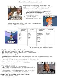 Verbs for Teenagers (with Memes)