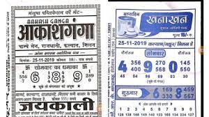 Akashaganga Khanakhan Chart
