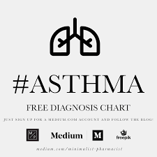 Diagnosis Chart Free Asthma Diagnosis Study Chart Minimalist Pharmacist