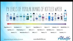 Bottled Water Acidity Chart Pin On Fitness Health