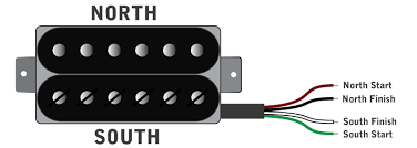 tonerider 4 Wire Humbucker Wiring Diagram manufacturer, slug coil, screw coil gibson 4 wire humbucker wiring diagram