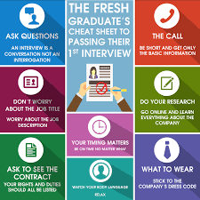 s guide for the fresh graduate jobzella the fresh graduate s cheat sheet to passing their 1st interview