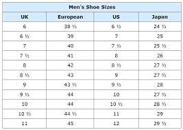 Brazil To Us Shoe Size Coreyconner