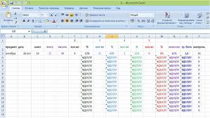 Анализ работы учителя Всем учителям Сообщество взаимопомощи  Шаблон отчета учителя о результатах контрольной работы