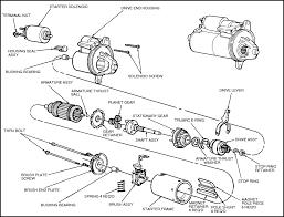1998 Ford Taurus Starter wiring diagram of 1998 ford taurus starter 1, wire wiring harness,