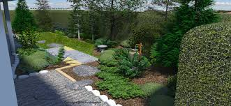 Small Picture Japanese garden landscaping Archives Your Garden Sanctuary