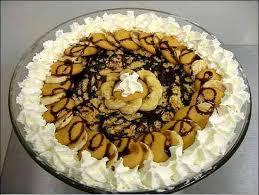 Best 25 Banana Pudding Ideas On Pinterest  Banana Pudding Cake Country Style Banana Pudding