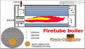 boiler flow diagram google search boilers and heaters boiler flow diagram google search boilers and heaters search