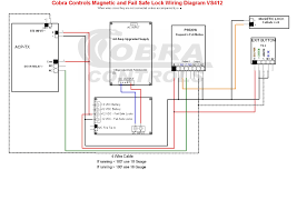 em lock wiring diagram com image acirc reg full complete rfid door cobra controls acp t door computerized access control system for assistance configuring this kit please use
