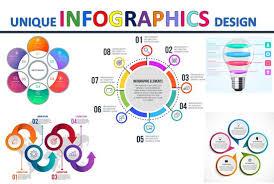Design Infographic Flow Diagram Mind Map Flowchart