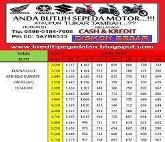 honda beat sporty cw fi tabel angsuran kredit leasing fif finance bulan januari 2016