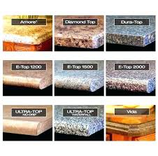 formica laminate countertop edges edges laminate edge styles on inspiring types granite edges laminate edge choices formica laminate countertop edges