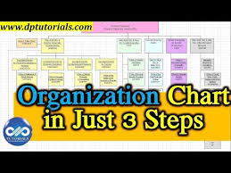 Canon Organizational Chart How To Make An Organizational Chart In Just 3 Steps Ms