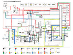 car wiring diagram website car wiring diagrams explained \u2022 automotive wiring diagrams ppt wiring diagram for ac cobra kit car introduction to electrical rh jillkamil com club cart wiring diagram electrical wiring diagrams for cars