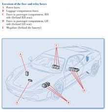 fuse location in f page ferrari v pistonheads here you go basically behind the seats and inside the front boot