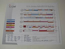 Icom Usa Ham Amateur Radio Chart Vhf Uhf Band Plan Sheet