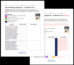 to build a fire summary analysis from the creators the teacher edition of the litchart on to build a fire
