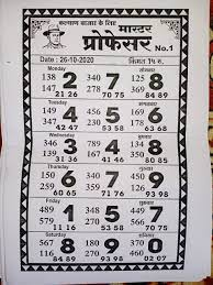 26 Lotto numbers ideas | lotto numbers, lotto, kalyan tips