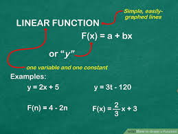 graphing linear equations with slope image titled graph a function step 1