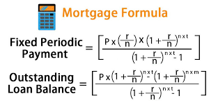 Loan Calculation Template Mortgage Formula Examples With Excel Template