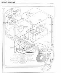 1996 club car wiring diagram48 volt
