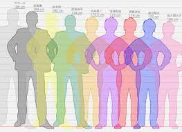 渡辺 翔太 身長