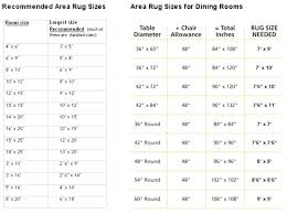 dining room rug size. Brilliant Amazing Dining Room Rugs Size Common Area Rug Sizes Standard Plan A
