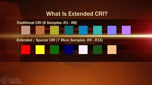 Is CRI Relevant In An LED World [VIDEO] – In Cinema Academy