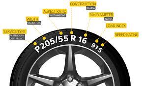 11 Accurate Tire Size Comparison Graphic