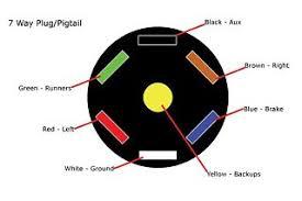 hopkins trailer light adapter wiring diagram wiring data \u2022 7 Pin Trailer Brake Wiring Diagram for Trailer u haul trailer wiring diagram vrtogo co rh vrtogo co hopkins trailer wiring diagram round four