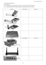 Kindergarten Computer Worksheets & free kindergarten worksheets ...