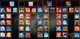 Fusion Hexagram Summoners War Sky Arena Wiki Fandom