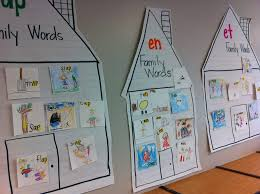Class House Chart Word Family Houses Made With Chart Paper Brainstorm A