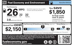New EPA Fuel-Economy Stickers for Gas Vehicles, Plug-in Hybrids ...