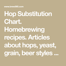 Hop Substitution Chart Hop Substitution Chart Homebrewing Recipes Articles About