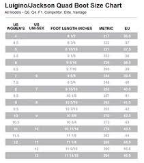 Jackson Skates Size Chart Jackson Skates Sizing