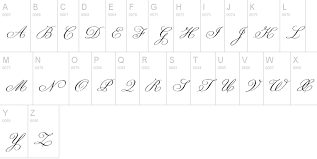 Calligraphy Fonts Best Calligraphy Fonts To Spice Up Your Writing Visual Hierarchy Blog