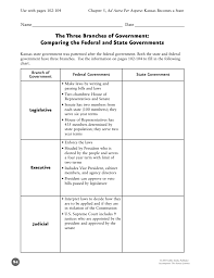 Three Branches Of Government Chart The Three Branches Of Government Comparing The Federal And