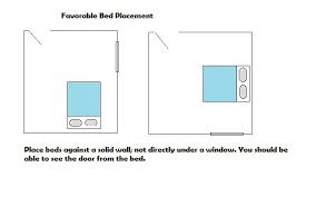 feng shui bedroom door facing window feng shui bedroom bed bedroom furniture feng shui