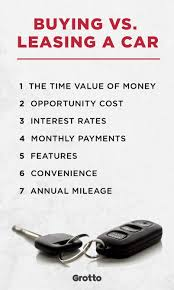 Leasing Versus Buying New Car How To Decide Whether To Lease Vs Buy A Car Grotto Network