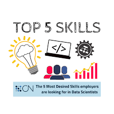 Skills Employers Look For What Are The 5 Most Desired Skills Employers Look For In A Data