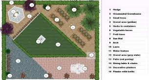 Layout Of Kitchen Garden Layout Garden Plans