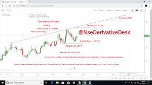 Nse Stock Options Charts