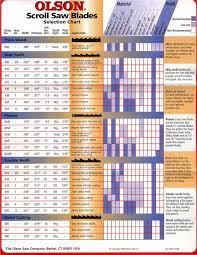 Bandsaw Blade Selection Chart Olson Scroll Saw Blade Selection Guide Scroll Saw Blades