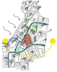 Urban Design Analysis Pdf Architecture Site Analysis Guide Site Analysis Urban
